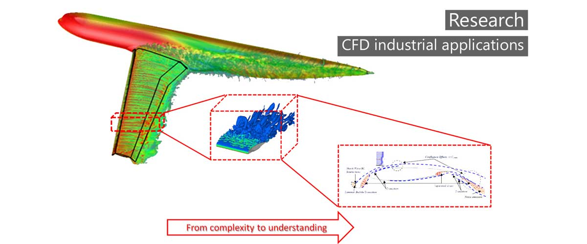 CFD-industrial-applications